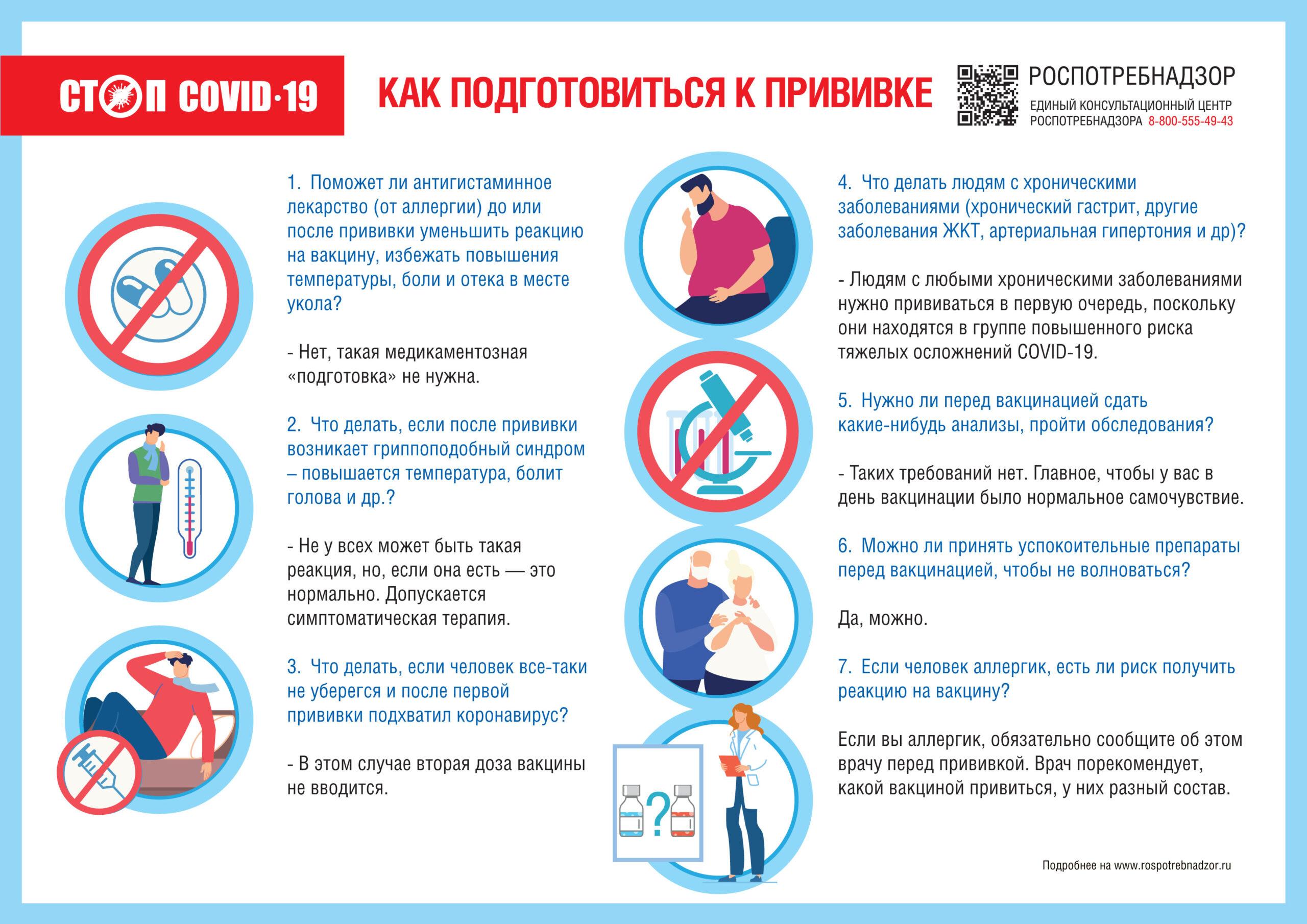Подготовка к прививке от covid-19